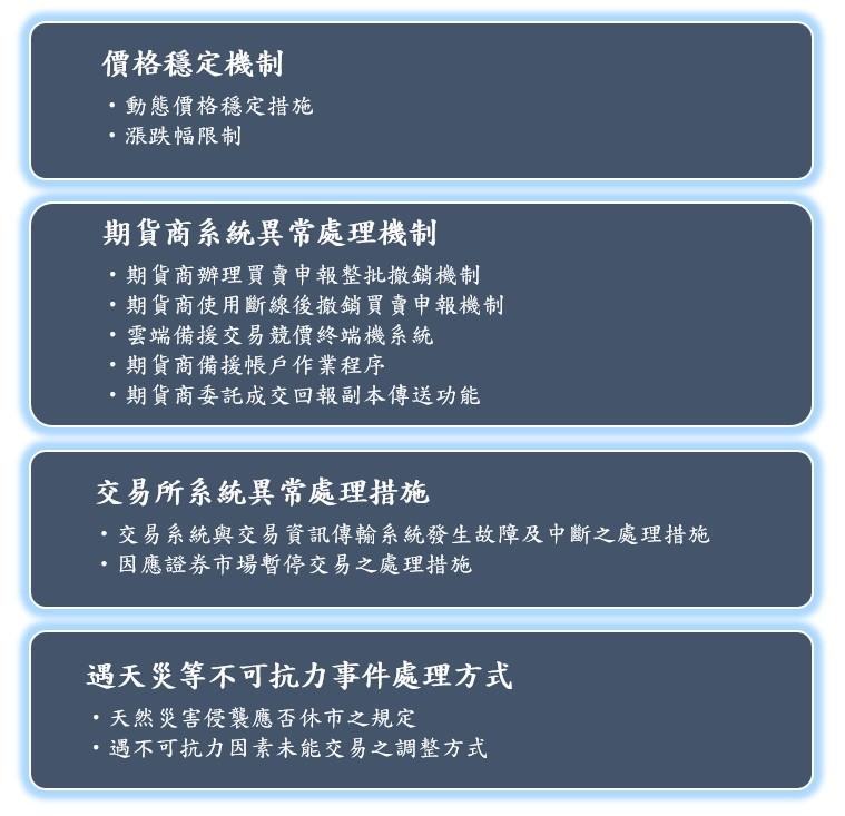 交易防衛機制大綱,詳細內容詳本頁內文