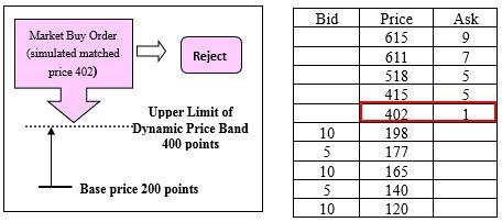 TAIEX Options Example1 image