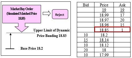 ETF Futures Example1 image