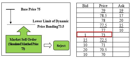 ETF Futures Example2 image