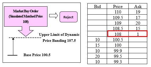 Single Stock Futures Example1 image