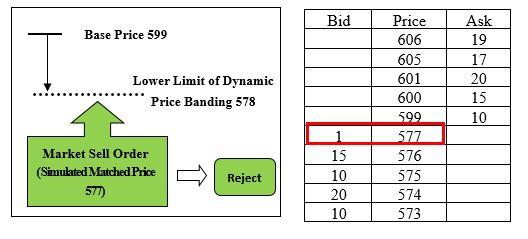 Single Stock Futures Example2 image